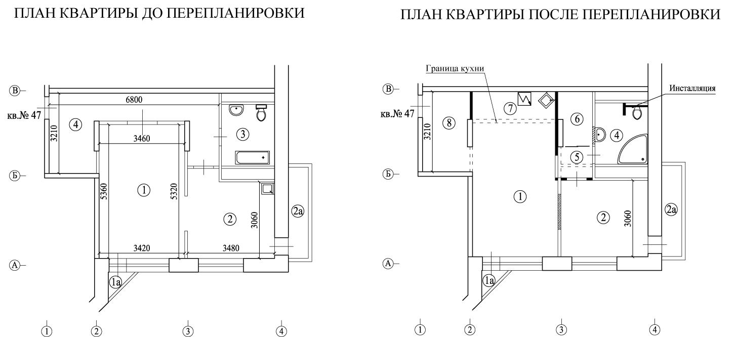 Как заказать проект ремонта квартиры от 'АДС-5' - Архитектур